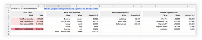 Track Your Business Expenses with This Spreadsheet